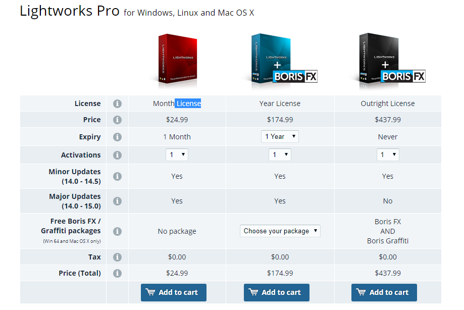 lightworks pro pricing