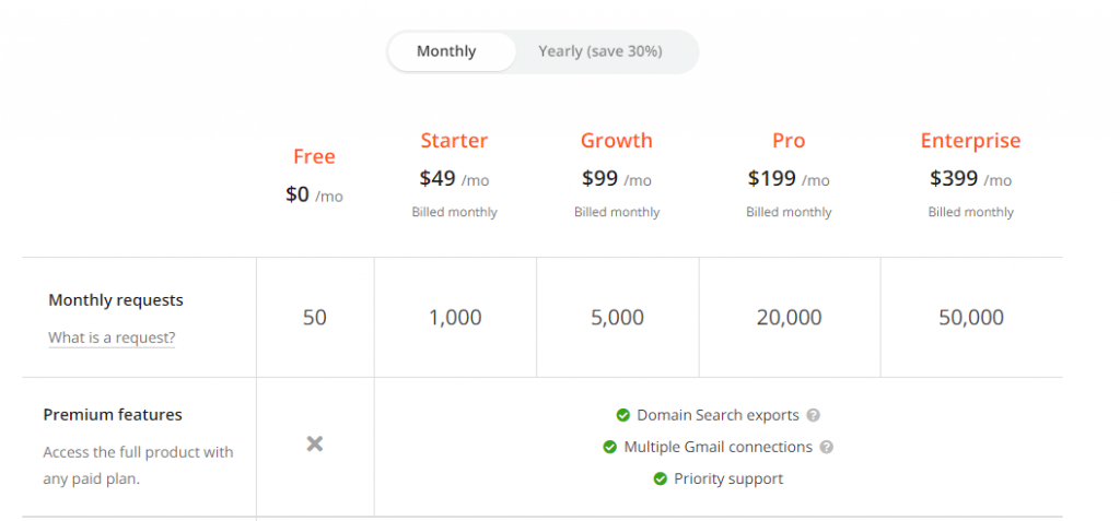 hunter.io pricing