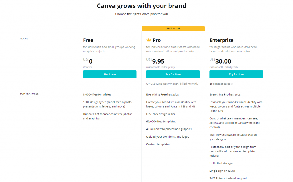 canva tool pricing