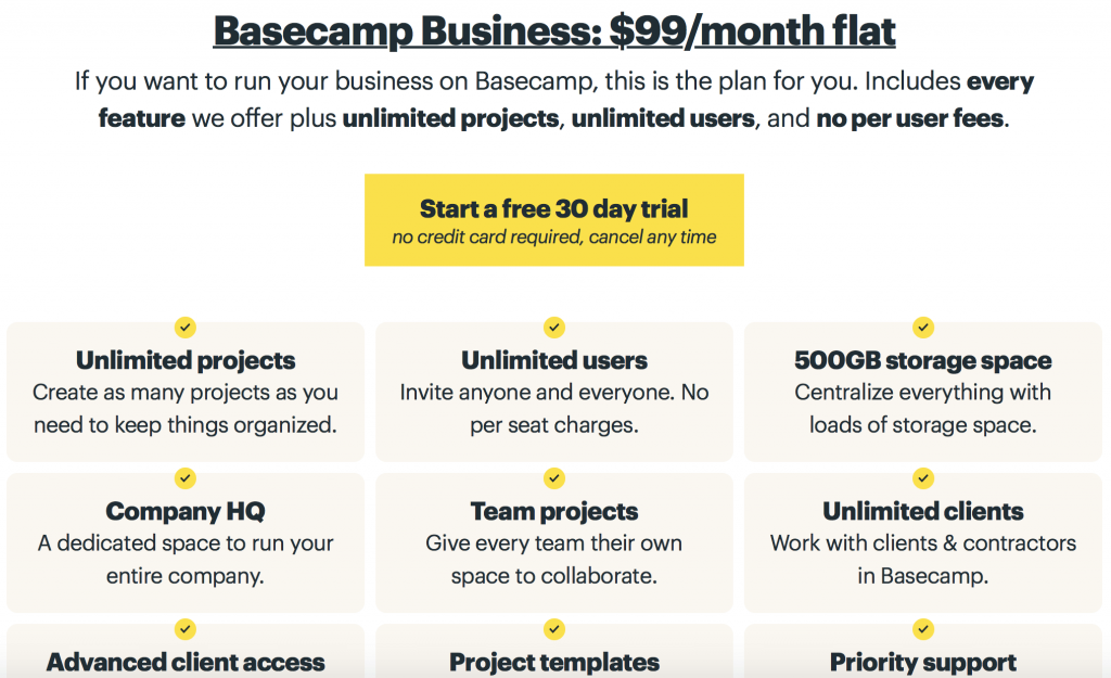 pricing plans of basecamp